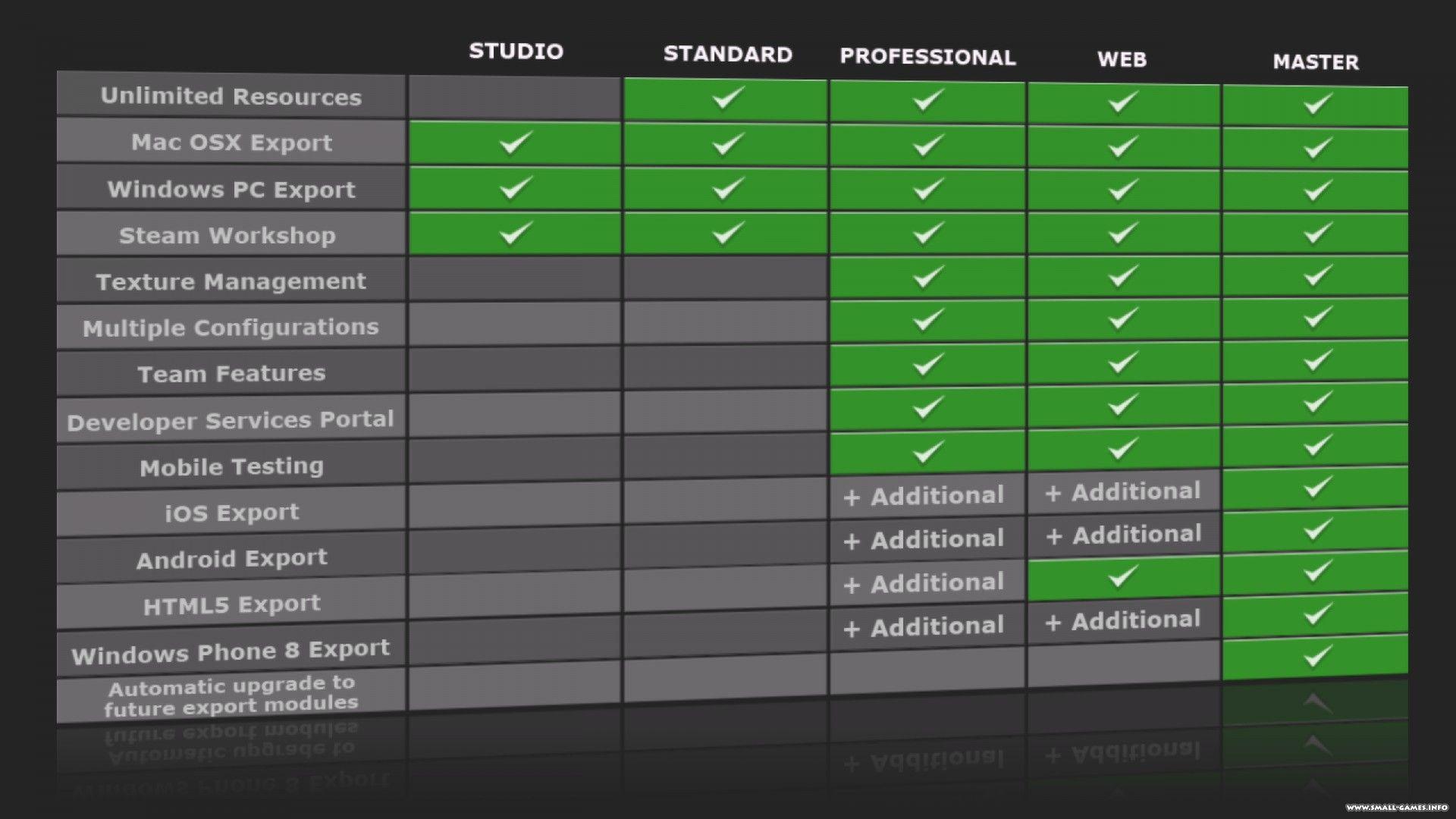 gamemaker: studio 1.4 pro